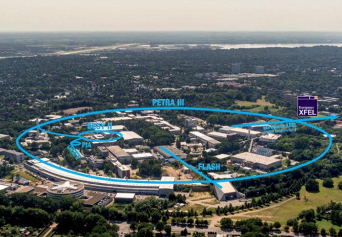 Deutsches Elektronen-Synchrotron DESY