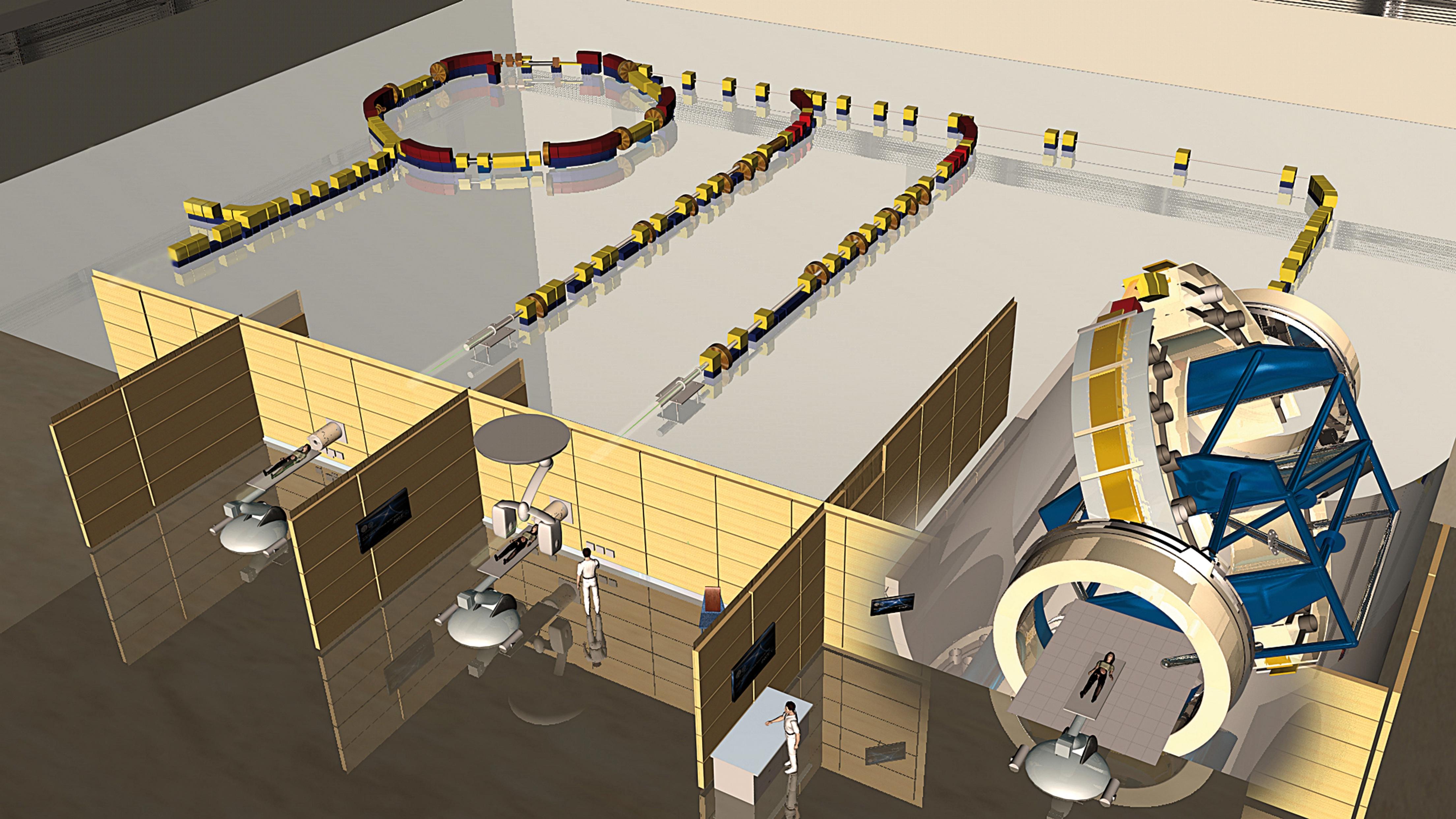 Eindrucksvoll zeigt die Grafik die Strahlenführung sowie die 3 Behandlungsplätze im Heidelberger Ionenstrahl-Therapiezentrum HIT.